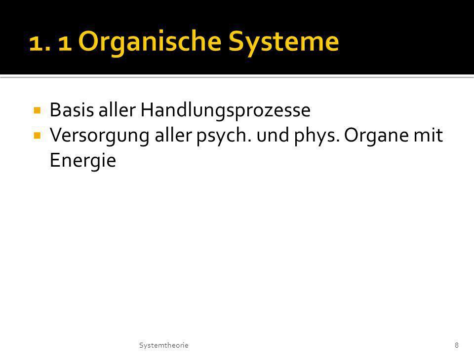 Basis aller Handlungsprozesse Versorgung aller psych. und phys. Organe mit Energie 8Systemtheorie
