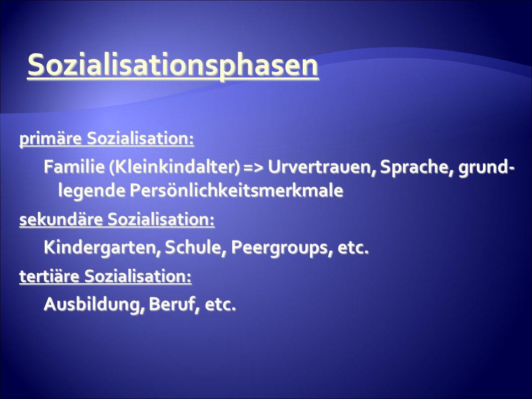 Sozialisationsphasen primäre Sozialisation: Familie (Kleinkindalter) => Urvertrauen, Sprache, grund- legende Persönlichkeitsmerkmale sekundäre Sozialisation: Kindergarten, Schule, Peergroups, etc.