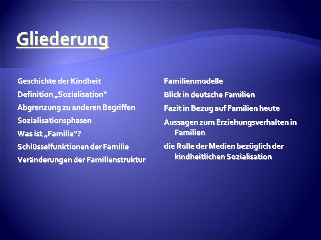 Gliederung Geschichte der Kindheit Definition Sozialisation Abgrenzung zu anderen Begriffen Sozialisationsphasen Was ist Familie.