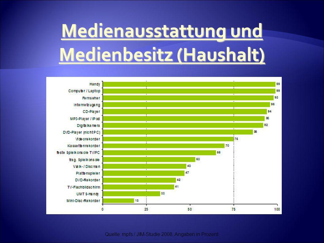 Quelle: mpfs / JIM-Studie 2008, Angaben in Prozent Medienausstattung und Medienbesitz (Haushalt)