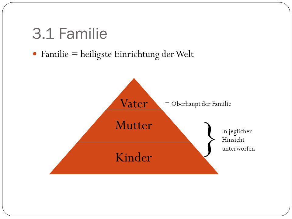 3.1 Familie Familie = heiligste Einrichtung der Welt Vater Mutter Kinder = Oberhaupt der Familie } In jeglicher Hinsicht unterworfen
