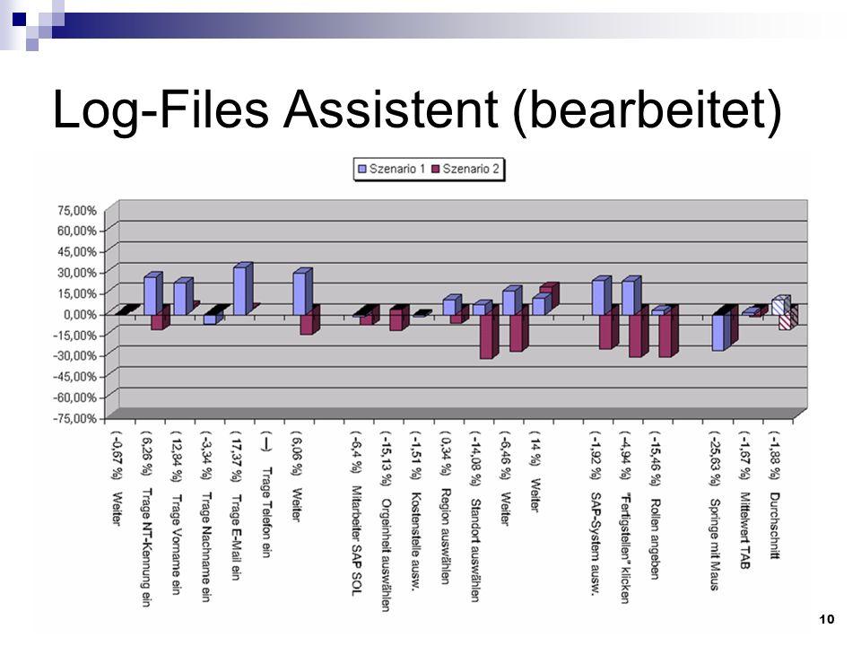 Universität Paderborn / Fakultät für Informatik - Steffen Sommer10 Log-Files Assistent (bearbeitet)