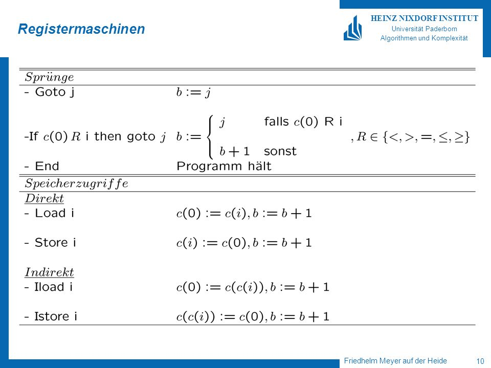 Friedhelm Meyer auf der Heide 10 HEINZ NIXDORF INSTITUT Universität Paderborn Algorithmen und Komplexität Registermaschinen