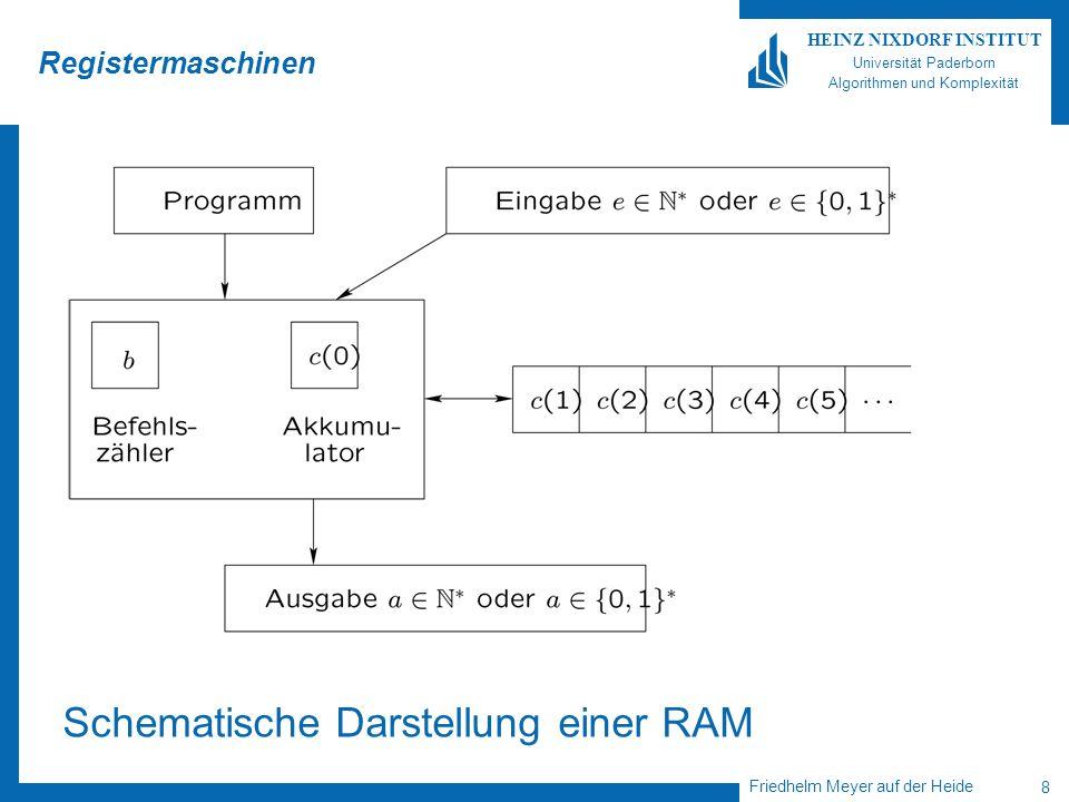 Friedhelm Meyer auf der Heide 8 HEINZ NIXDORF INSTITUT Universität Paderborn Algorithmen und Komplexität Registermaschinen Schematische Darstellung ei