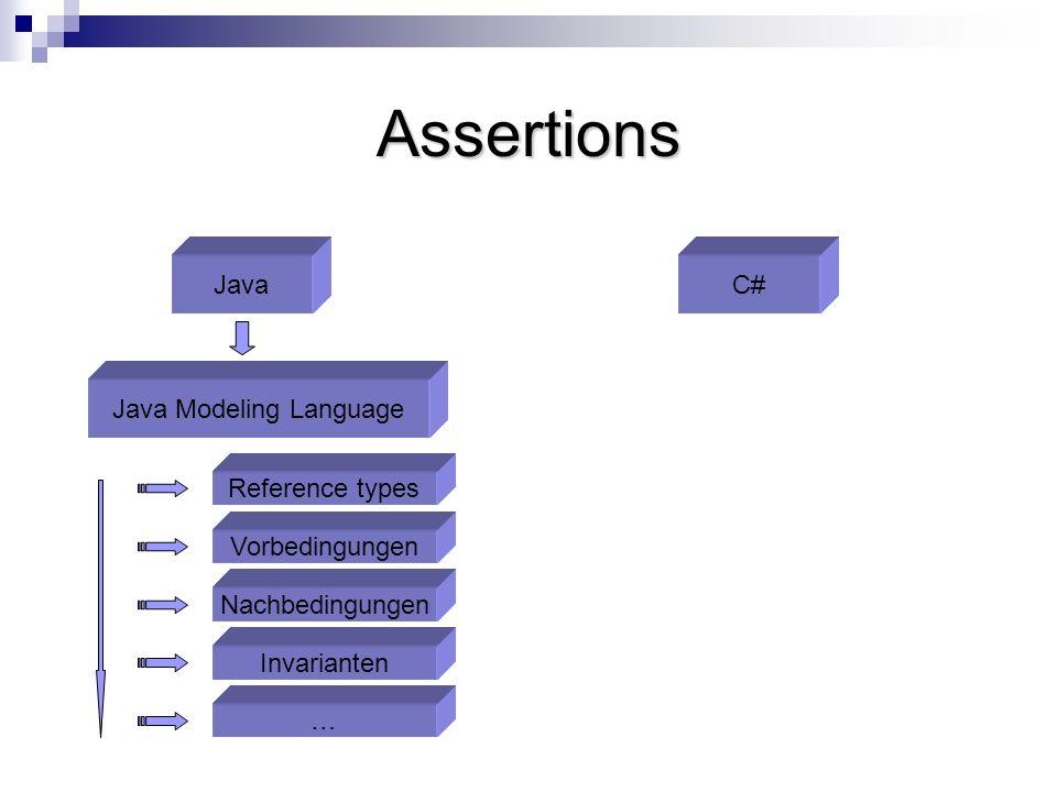 Assertions Java Java Modeling Language Invarianten Nachbedingungen Vorbedingungen … Reference types C#