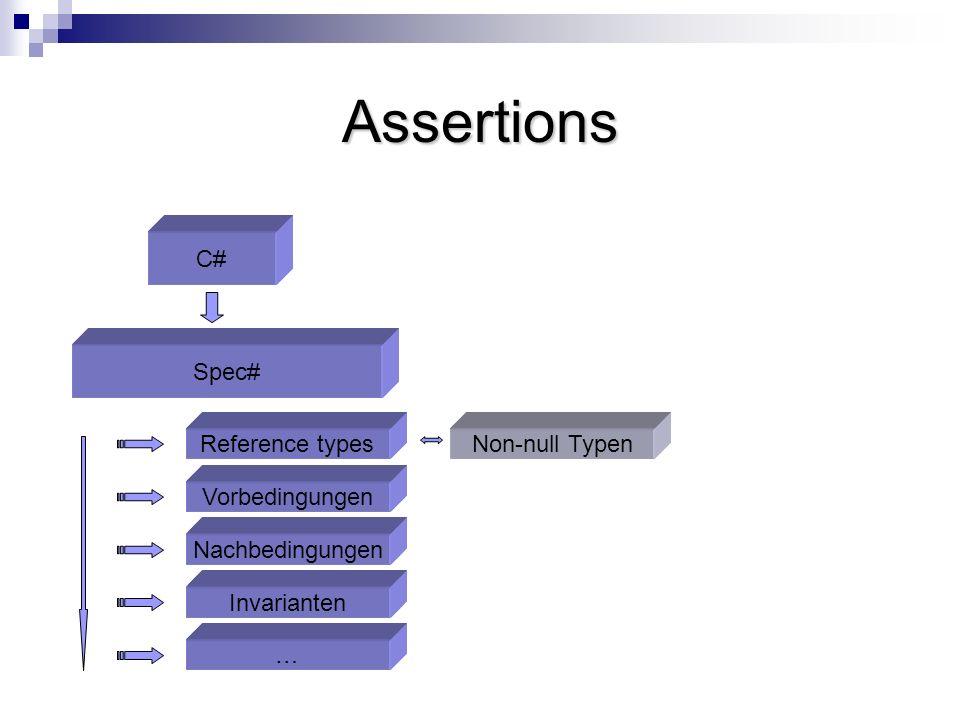 Assertions C# Spec# Invarianten Nachbedingungen Vorbedingungen … Reference typesNon-null Typen