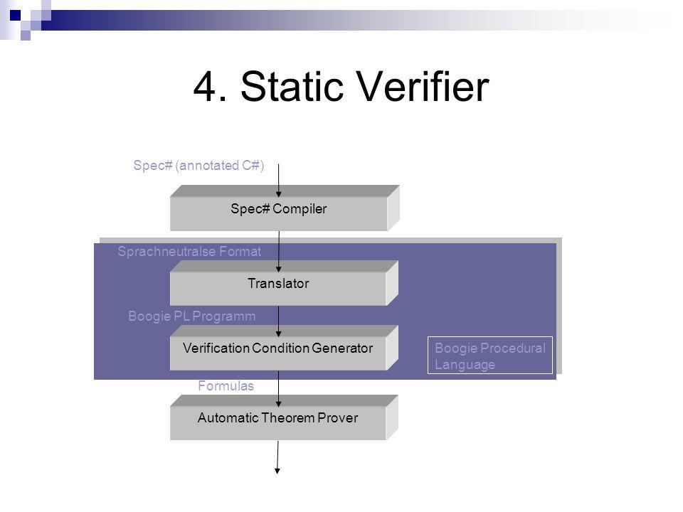 4. Static Verifier Spec# Compiler Translator Verification Condition Generator Automatic Theorem Prover Spec# (annotated C#) Boogie Procedural Language