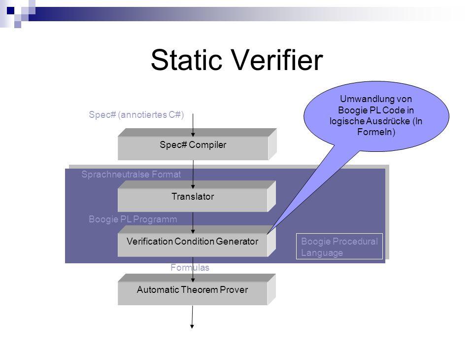 Static Verifier Spec# Compiler Translator Verification Condition Generator Automatic Theorem Prover Umwandlung von Boogie PL Code in logische Ausdrück