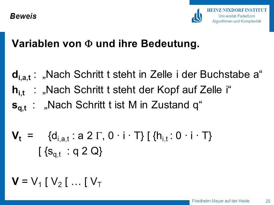 Friedhelm Meyer auf der Heide 25 HEINZ NIXDORF INSTITUT Universität Paderborn Algorithmen und Komplexität Beweis Variablen von und ihre Bedeutung. d i