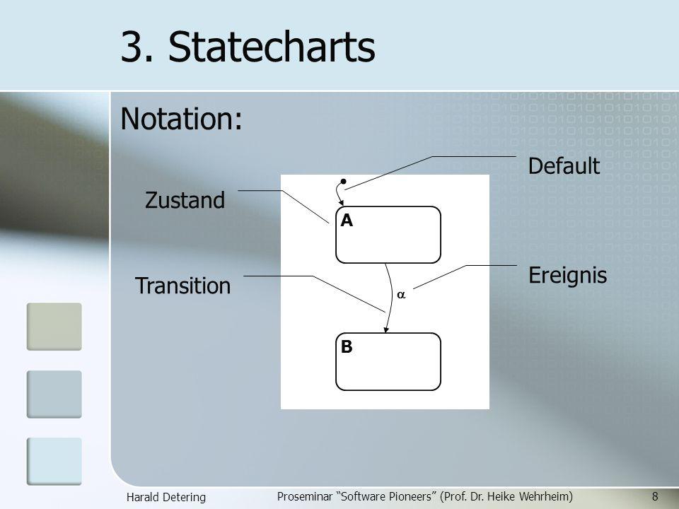 Harald Detering Proseminar Software Pioneers (Prof. Dr. Heike Wehrheim)8 3. Statecharts Notation: A B Zustand Default Transition Ereignis