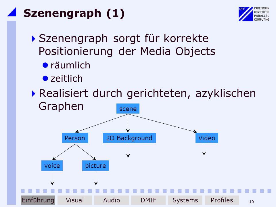 10 Szenengraph (1) Szenengraph sorgt für korrekte Positionierung der Media Objects räumlich zeitlich Realisiert durch gerichteten, azyklischen Graphen