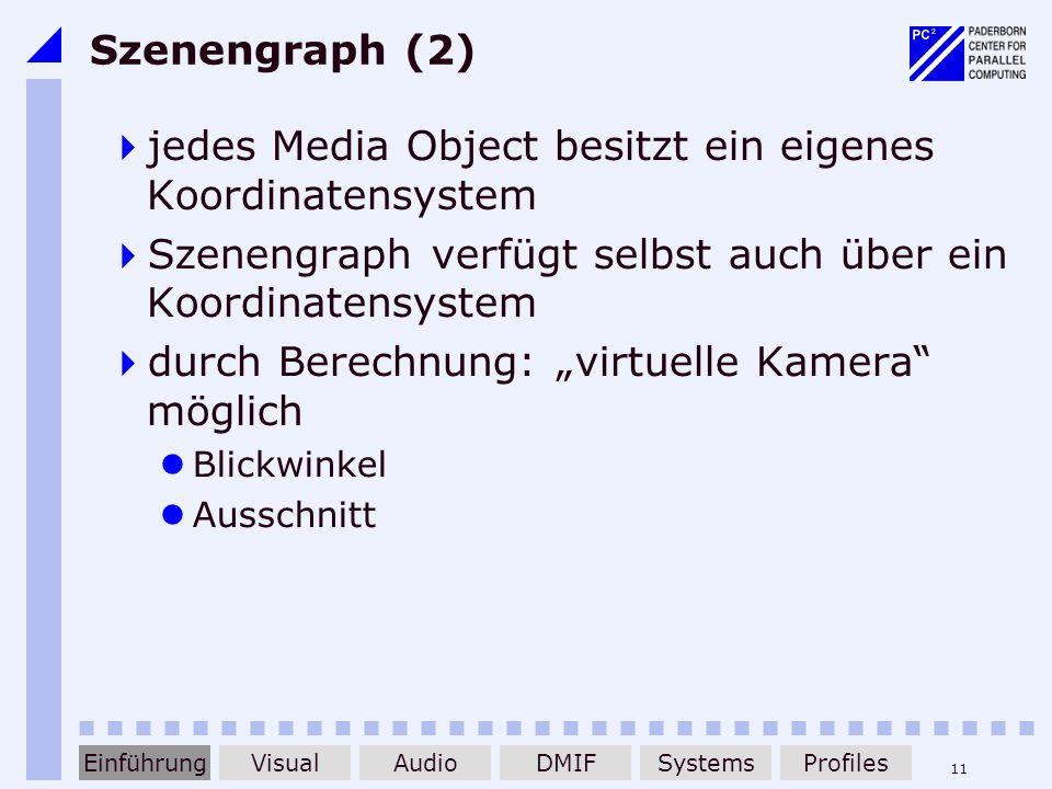 11 Szenengraph (2) jedes Media Object besitzt ein eigenes Koordinatensystem Szenengraph verfügt selbst auch über ein Koordinatensystem durch Berechnun