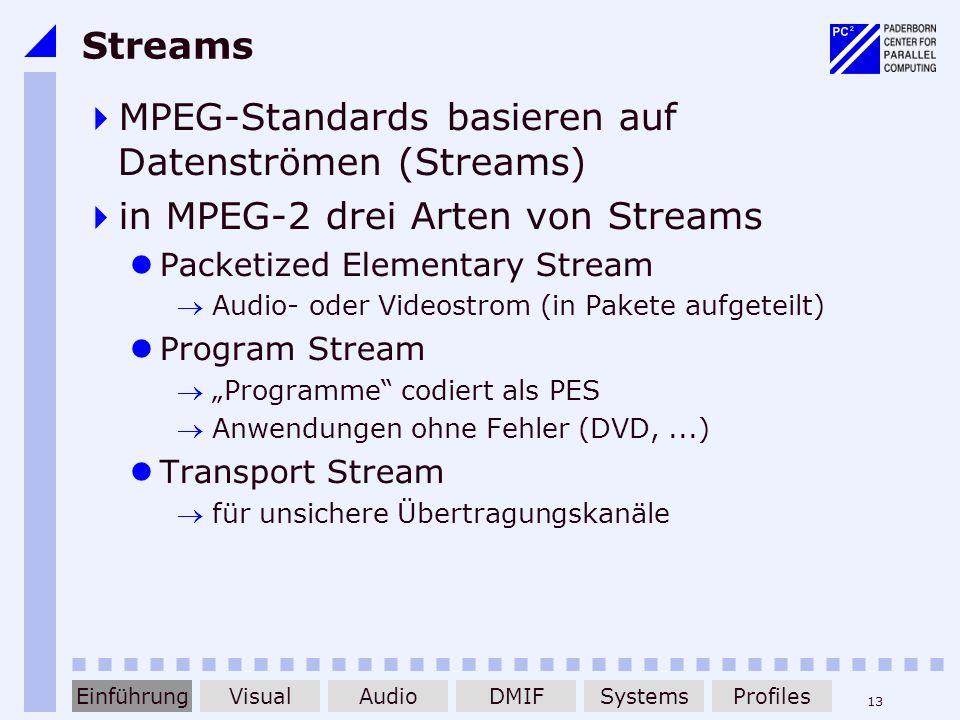 13 Streams MPEG-Standards basieren auf Datenströmen (Streams) in MPEG-2 drei Arten von Streams Packetized Elementary Stream Audio- oder Videostrom (in