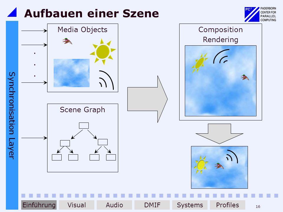 16 Aufbauen einer Szene Composition Rendering...... Media Objects Scene Graph EinführungDMIFAudioVisualSystemsProfiles Synchronisation Layer