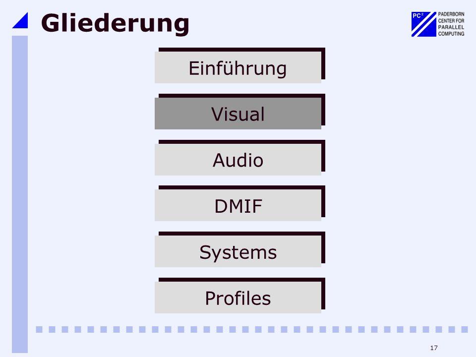 17 Gliederung Einführung Visual Audio DMIF Systems Profiles