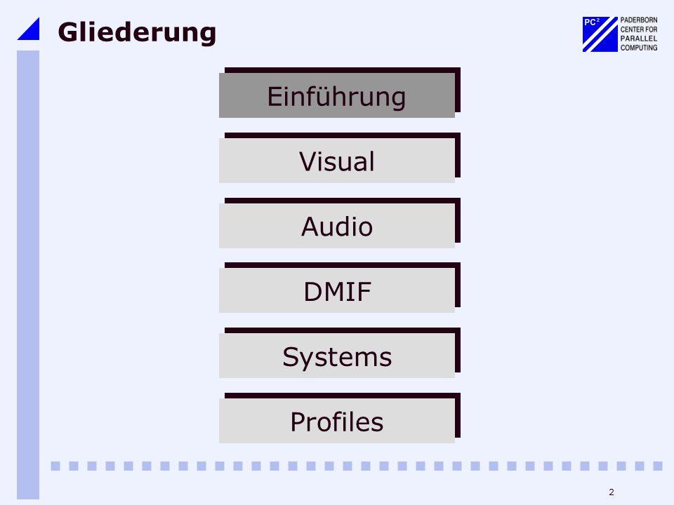 2 Gliederung Einführung Visual Audio DMIF Systems Profiles