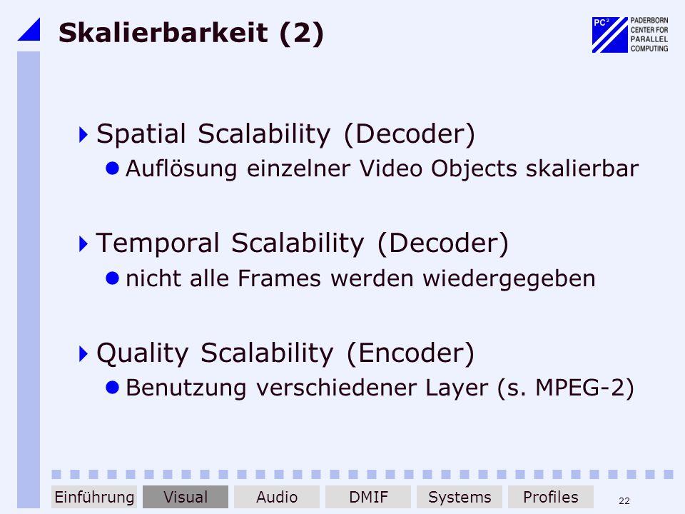 22 Skalierbarkeit (2) Spatial Scalability (Decoder) Auflösung einzelner Video Objects skalierbar Temporal Scalability (Decoder) nicht alle Frames werd