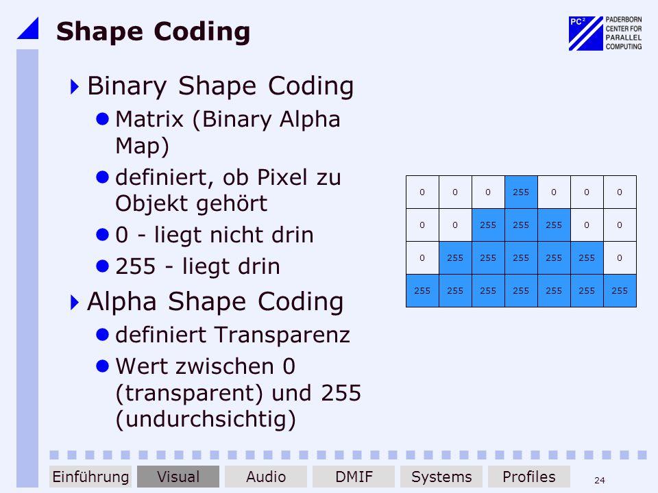 24 Shape Coding Binary Shape Coding Matrix (Binary Alpha Map) definiert, ob Pixel zu Objekt gehört 0 - liegt nicht drin 255 - liegt drin Alpha Shape C