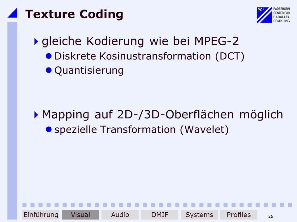 25 Texture Coding gleiche Kodierung wie bei MPEG-2 Diskrete Kosinustransformation (DCT) Quantisierung Mapping auf 2D-/3D-Oberflächen möglich spezielle