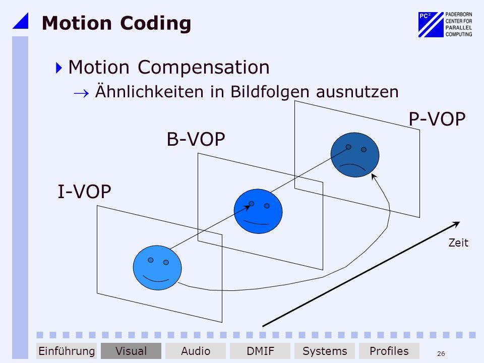 26 Motion Coding Motion Compensation Ähnlichkeiten in Bildfolgen ausnutzen I-VOP P-VOP B-VOP Zeit EinführungDMIFAudioVisualSystemsProfiles