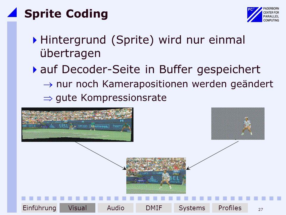 27 Sprite Coding Hintergrund (Sprite) wird nur einmal übertragen auf Decoder-Seite in Buffer gespeichert nur noch Kamerapositionen werden geändert gut