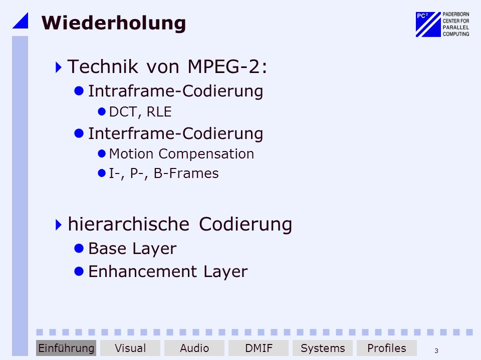 34 Natural Audio Objects Sprache spezielle Standards für Sprachoptimierung geringer Frequenzbereich geringe Bitrate Musik TwinVQ besser als MP3 MPEG-2 Advanced Audio Coding (AAC) EinführungDMIFAudioVisualSystemsProfiles
