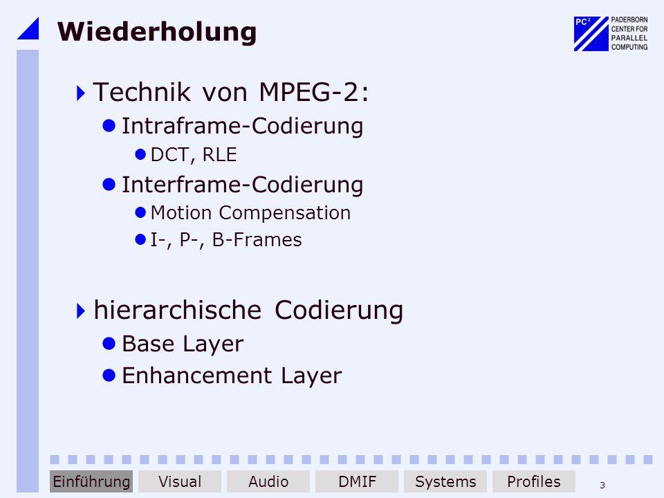 3 Wiederholung Technik von MPEG-2: Intraframe-Codierung DCT, RLE Interframe-Codierung Motion Compensation I-, P-, B-Frames hierarchische Codierung Bas