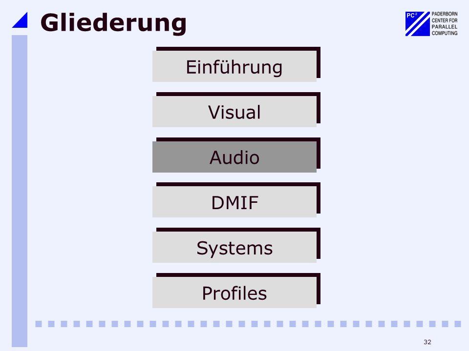 32 Gliederung Einführung Visual Audio DMIF Systems Profiles
