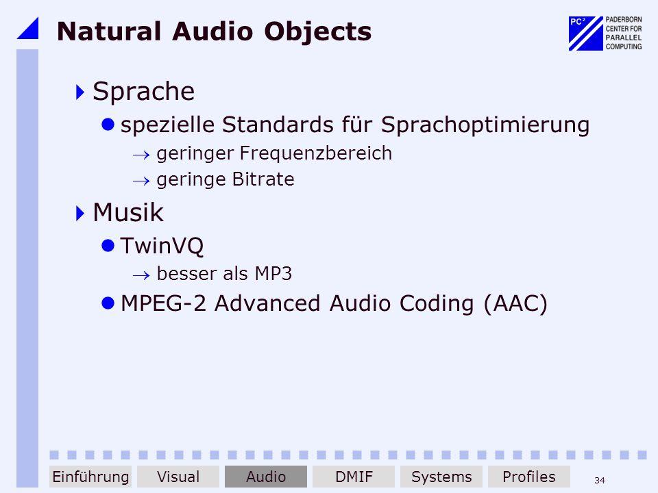 34 Natural Audio Objects Sprache spezielle Standards für Sprachoptimierung geringer Frequenzbereich geringe Bitrate Musik TwinVQ besser als MP3 MPEG-2