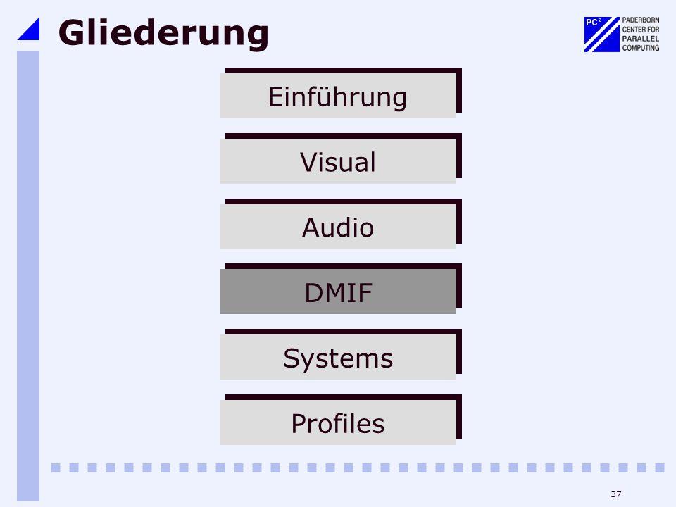 37 Gliederung Einführung Visual Audio DMIF Systems Profiles