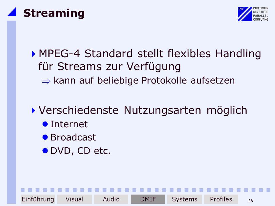 38 Streaming MPEG-4 Standard stellt flexibles Handling für Streams zur Verfügung kann auf beliebige Protokolle aufsetzen Verschiedenste Nutzungsarten