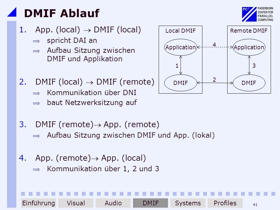 41 DMIF Ablauf Local DMIF Application DMIF Remote DMIF Application DMIF 1.App. (local) DMIF (local) spricht DAI an Aufbau Sitzung zwischen DMIF und Ap