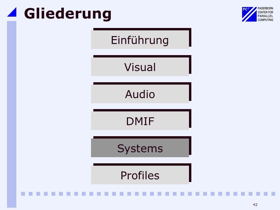 42 Gliederung Einführung Visual Audio DMIF Systems Profiles