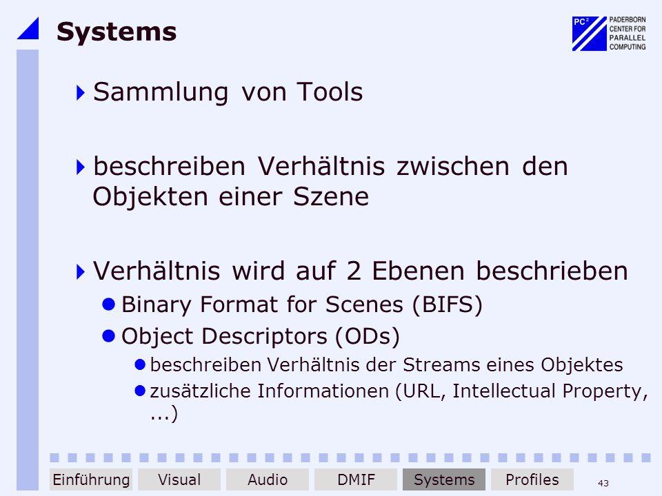 43 Systems Sammlung von Tools beschreiben Verhältnis zwischen den Objekten einer Szene Verhältnis wird auf 2 Ebenen beschrieben Binary Format for Scen