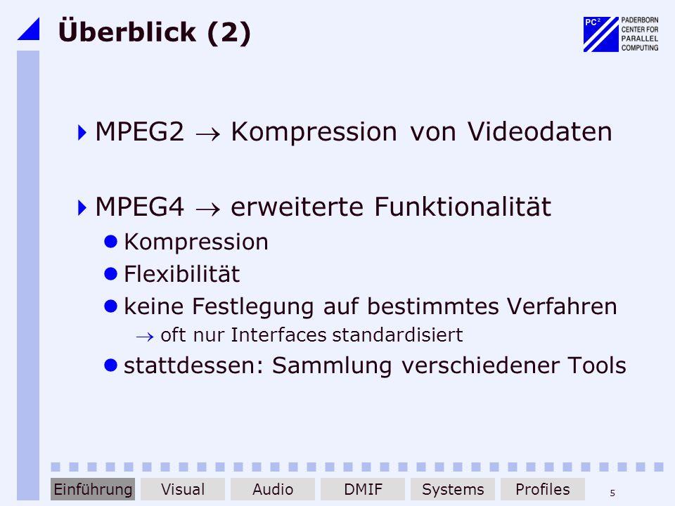 5 Überblick (2) MPEG2 Kompression von Videodaten MPEG4 erweiterte Funktionalität Kompression Flexibilität keine Festlegung auf bestimmtes Verfahren of