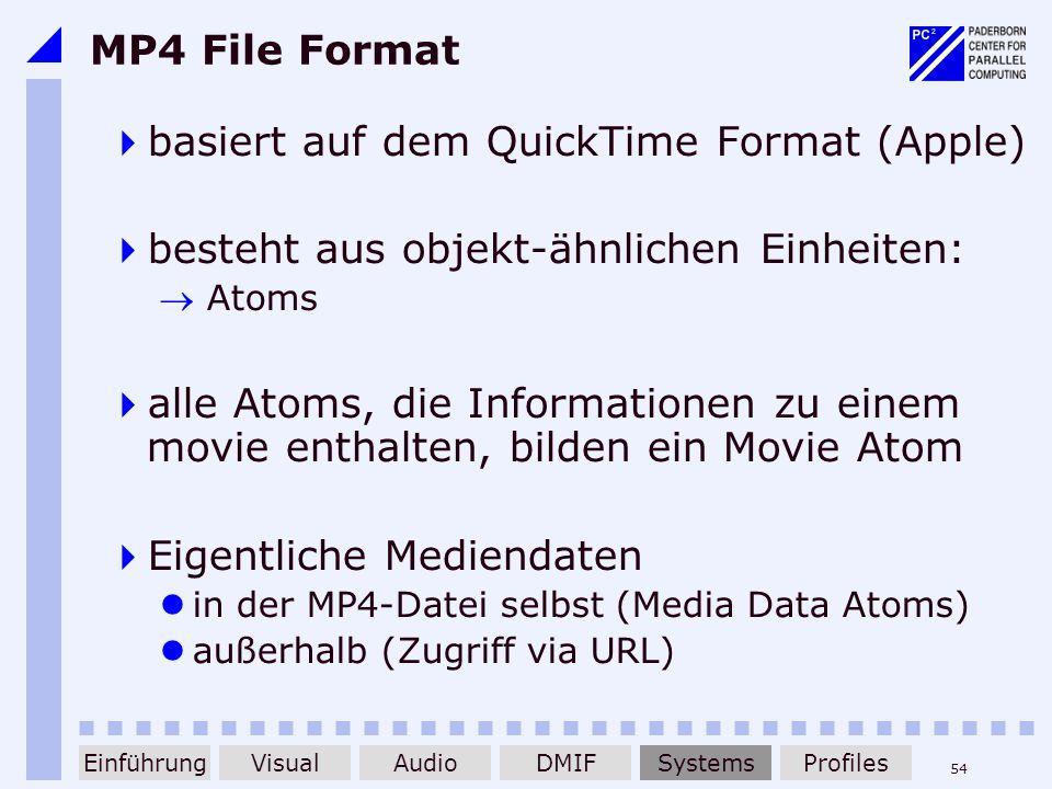 54 MP4 File Format basiert auf dem QuickTime Format (Apple) besteht aus objekt-ähnlichen Einheiten: Atoms alle Atoms, die Informationen zu einem movie
