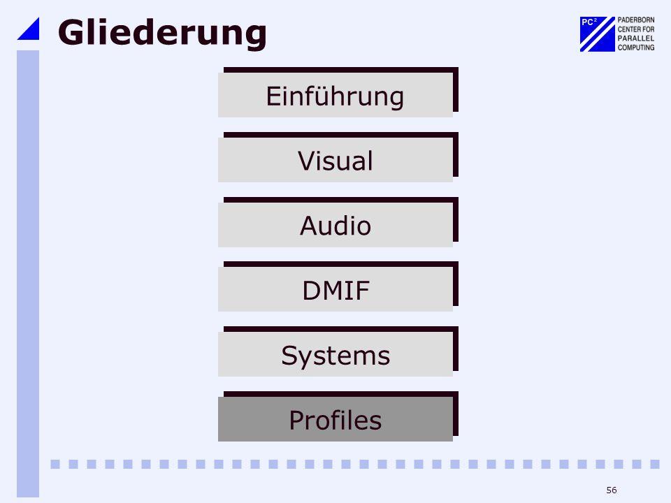56 Gliederung Einführung Visual Audio DMIF Systems Profiles