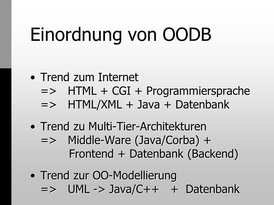 Einordnung von OODB Trend zum Internet => HTML + CGI + Programmiersprache => HTML/XML + Java + DatenbankTrend zum Internet => HTML + CGI + Programmier