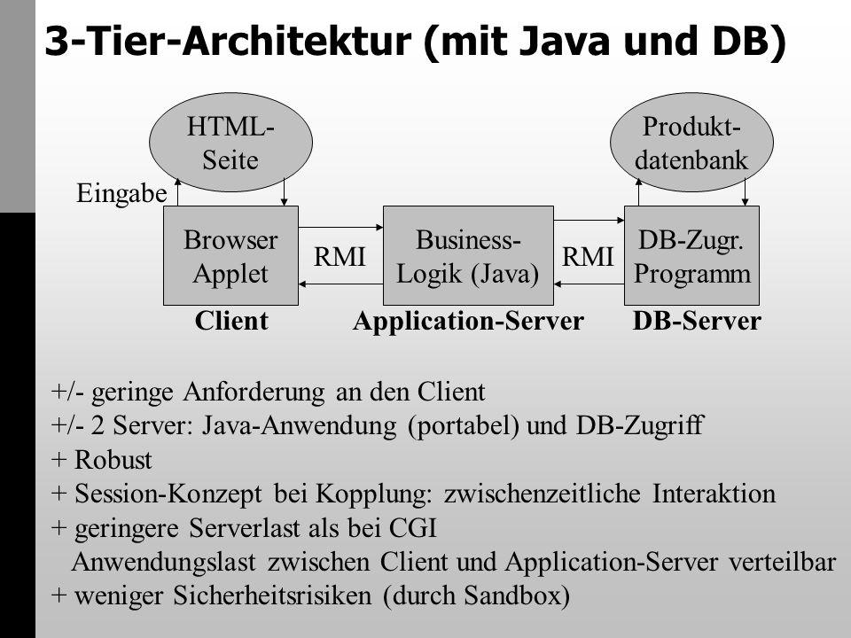 3-Tier-Architektur (mit Java und DB) Browser Applet Produkt- datenbank HTML- Seite +/- geringe Anforderung an den Client +/- 2 Server: Java-Anwendung