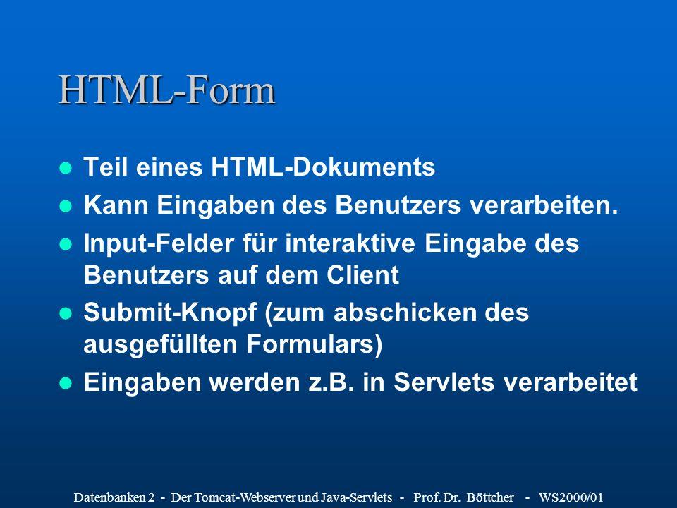 Datenbanken 2 - Der Tomcat-Webserver und Java-Servlets - Prof. Dr. Böttcher - WS2000/01 HTML-Form Teil eines HTML-Dokuments Kann Eingaben des Benutzer