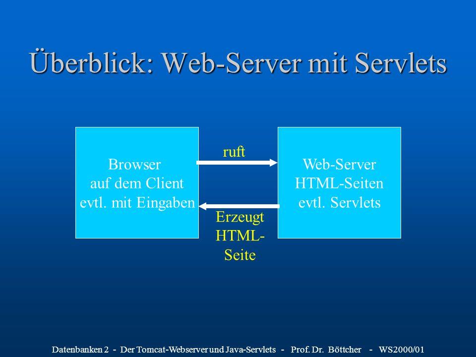 Datenbanken 2 - Der Tomcat-Webserver und Java-Servlets - Prof. Dr. Böttcher - WS2000/01 Überblick: Web-Server mit Servlets Browser auf dem Client evtl