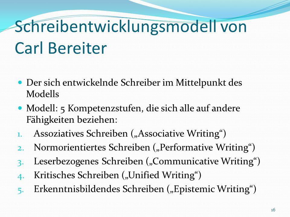 Schreibentwicklungsmodell von Carl Bereiter Der sich entwickelnde Schreiber im Mittelpunkt des Modells Modell: 5 Kompetenzstufen, die sich alle auf an