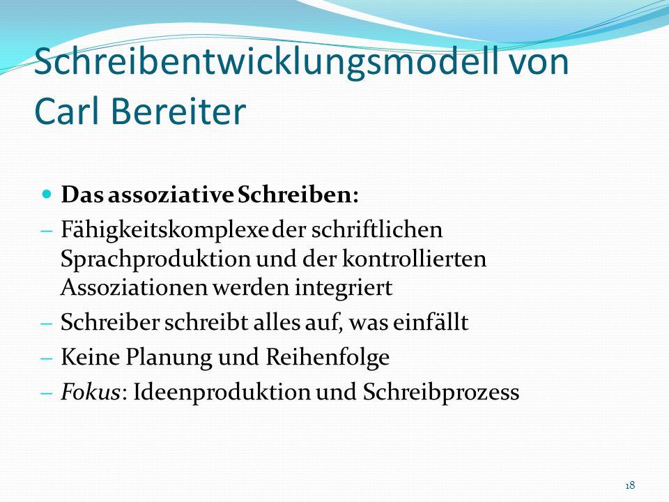 Schreibentwicklungsmodell von Carl Bereiter Das assoziative Schreiben: Fähigkeitskomplexe der schriftlichen Sprachproduktion und der kontrollierten As