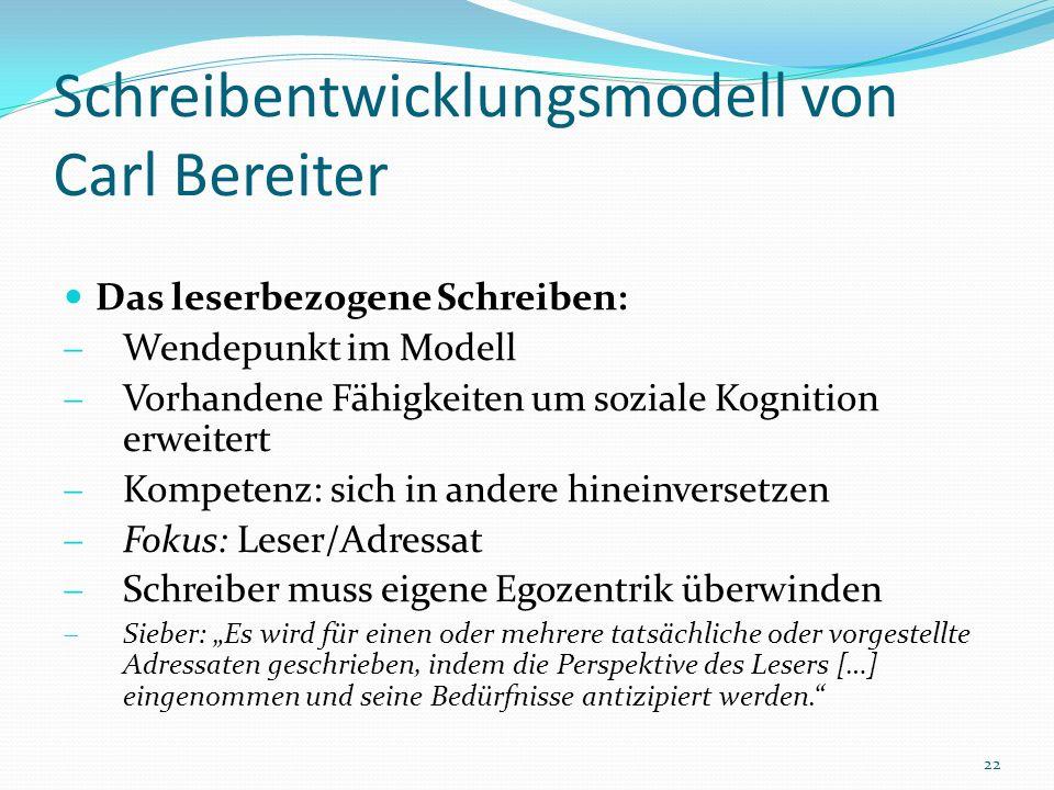 Schreibentwicklungsmodell von Carl Bereiter Das leserbezogene Schreiben: Wendepunkt im Modell Vorhandene Fähigkeiten um soziale Kognition erweitert Ko