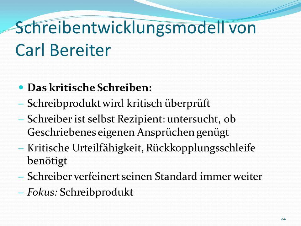 Schreibentwicklungsmodell von Carl Bereiter Das kritische Schreiben: Schreibprodukt wird kritisch überprüft Schreiber ist selbst Rezipient: untersucht
