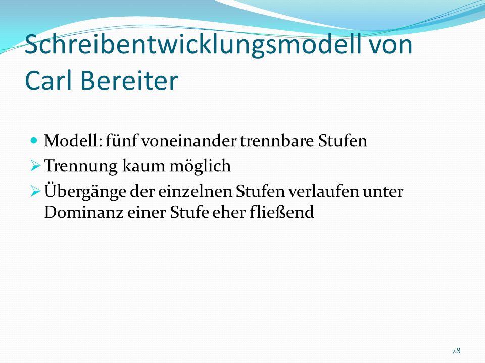 Schreibentwicklungsmodell von Carl Bereiter Modell: fünf voneinander trennbare Stufen Trennung kaum möglich Übergänge der einzelnen Stufen verlaufen u