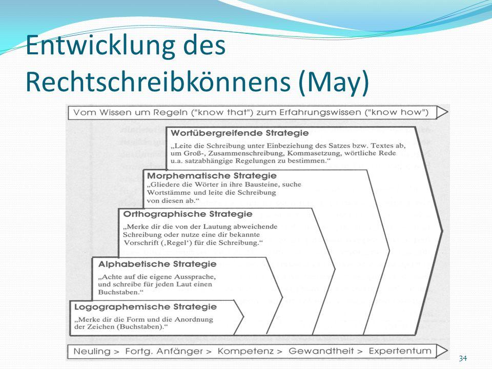Entwicklung des Rechtschreibkönnens (May) 34