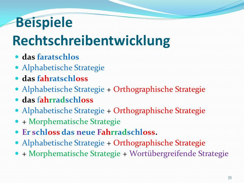 Beispiele Rechtschreibentwicklung das faratschlos Alphabetische Strategie das fahratschloss Alphabetische Strategie + Orthographische Strategie das fa
