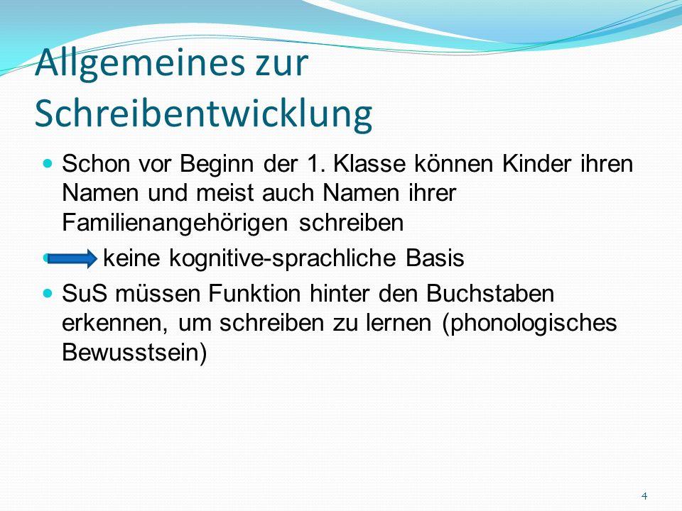 Schreibentwicklungsmodell von Carl Bereiter 1980: Stufenmodell der Schreibentwicklung Bezug zum Stufenmodell der Entwicklung nach Piaget -> Distanz zur festgelegten Reihenfolge auch andere Ordnungen möglich Schreibkompetenz am Ende des Modells Schreiber erlernt bestimmte Fähigkeiten auf den verschiedenen Kompetenzstufen Belastungsgrenze: nicht alle Fähigkeiten auf einmal erlernbar 15