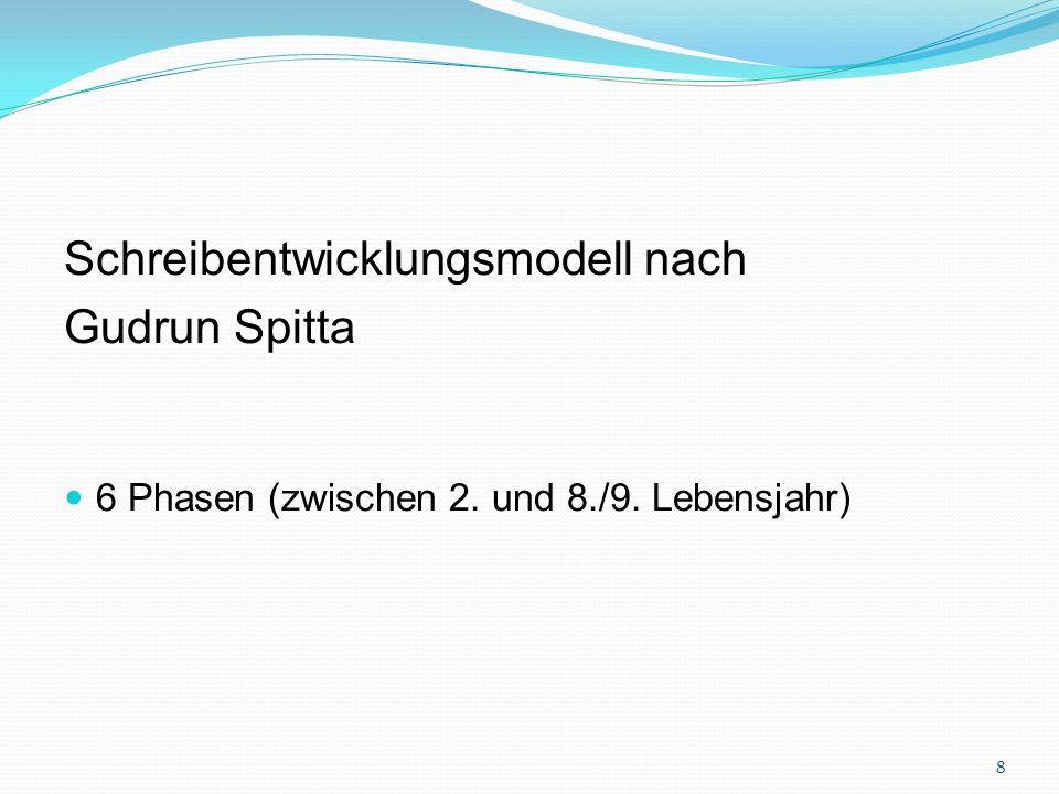 Synopsenmodell von acht Phasen zum Orthografieerwerb (Thomé) 29
